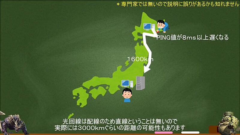 switch 動画第4弾 ポート開放手順 PING値