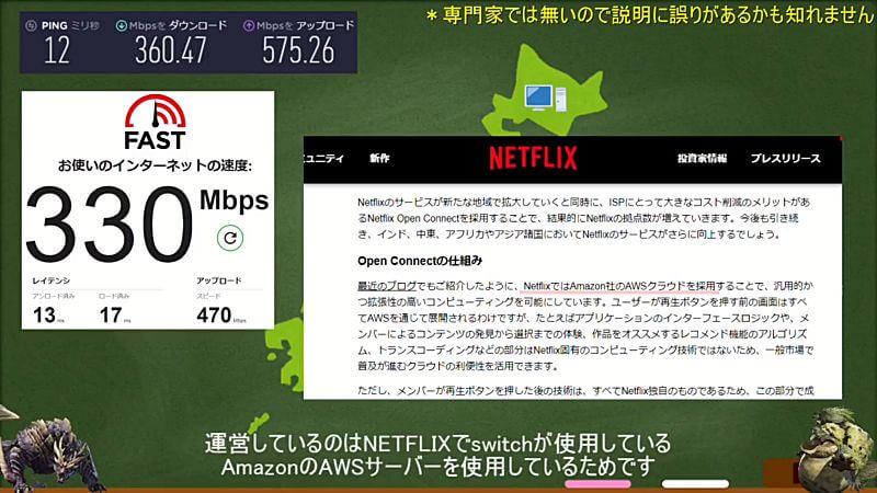 switch 動画第4弾 ポート開放手順 FAST.com