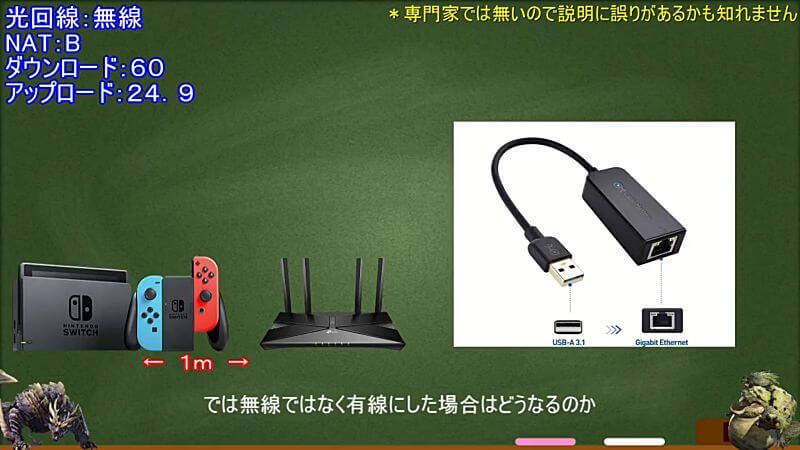 switch 動画第4弾 ポート開放手順 有線接続